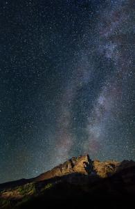 Galaxy Peaks